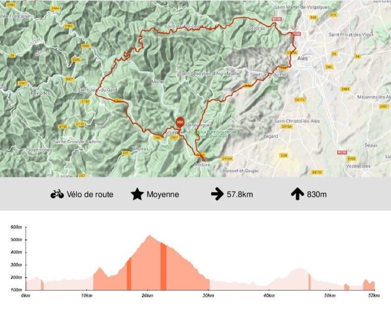 Le col d'Uglas - cyclotouristes entre vignes et oliviers - gite roulotte - cevennes - gard
